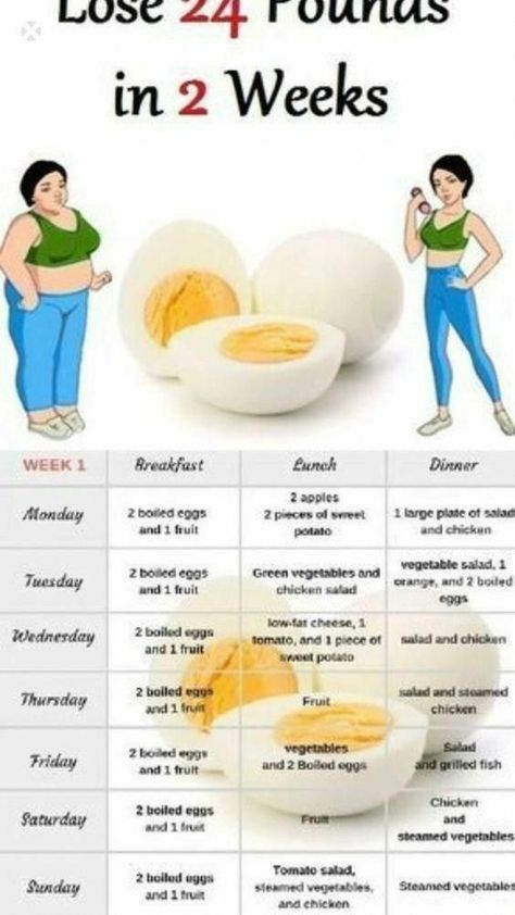 Your guide to easy and healthy weight loss at home. Follow this easy rule and start losing weight. Click for more information. #EggDietKeto #EggDietResults #QuailEggDiet