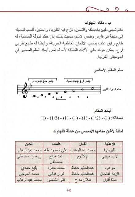 كتاب الموسيقى الشرقية والغناء والسلالم والمقامات شرح نظري وتطبيق عملي In 2021 Arabic Books Download Books Music