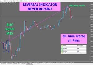 R088 Laser Reversal No Repaint Indicatorvault Forex Trading