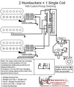 Pinterest Ibanez Humbucker Way Switch Wiring Diagram on
