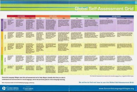 Concordia Language Village's Global Self-Assessment Grid | Less Commonly Taught