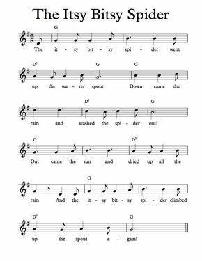 Free Sheet Music for Itsy Bitsy Spider  Children's Song