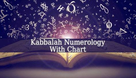 Kabbalah Numerology uses you name because it was developed to reveal you your true inner self. When you visit a kabbalistic numerologist, be sincere. #kabbalahnumerology