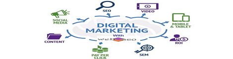 Get Update New of Digital Marketing at WebCube360