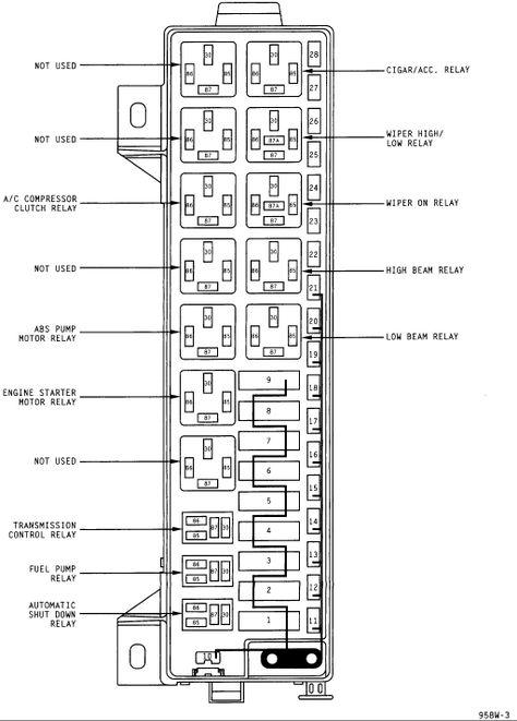 Las mejores 13 ideas de Dodge Grand Caravan 1996 infodata