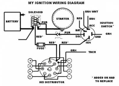 17+ Engine Stand Wiring Diagram | Ignition coil, Electrical circuit diagram,  Electrical wiring diagram | Turbo 350 Wiring Diagram |  | Pinterest