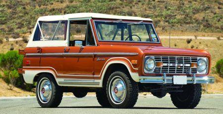 1978 Ford Bronco For Sale 2398200 Hemmings Motor News In 2020 Ford Bronco Ford Bronco For Sale Bronco