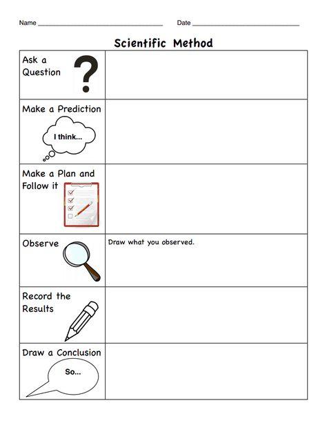 10 Scientific Method Tools to Make Science Easier | Scientific method Worksheets and Easy