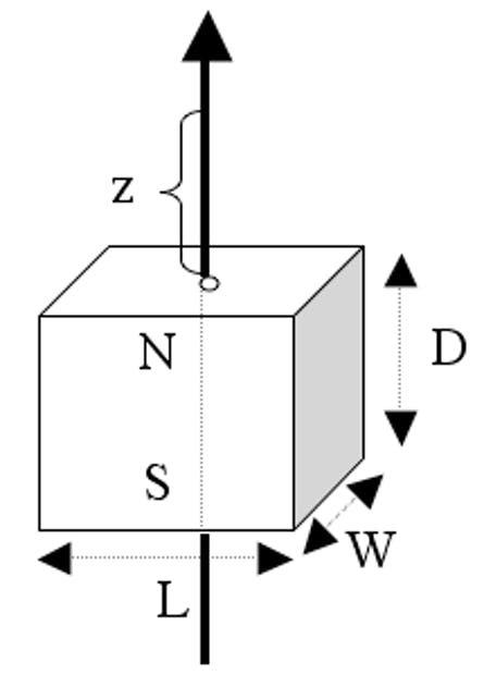 Calcular Densidad De Flujo Magnetica Con Formula Supermagnete Es Densidad