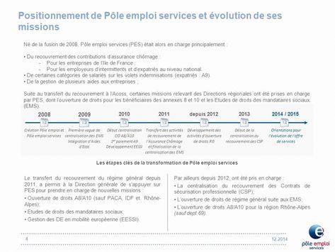 Pin Di Pr6directory Info