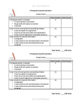 A Simple 3 Paragraph Essay Rubric That Include Point Possible And Earned Column Thi Can Be Writing Defining Moment