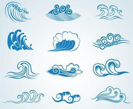 13 best el mar images on Pinterest  Sea waves Landscapes and