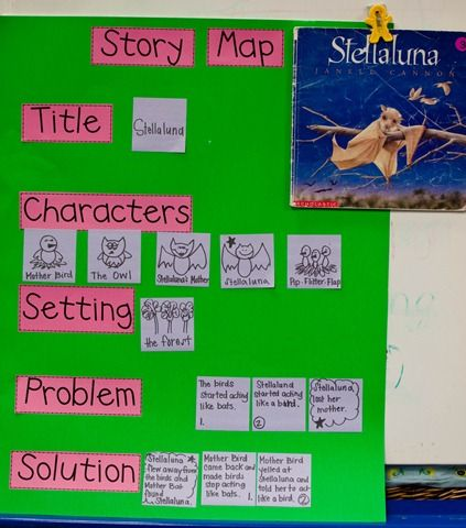 Use with post-it notes for any story - I'm making this today.  Post -it notes can be stored for assessment and portfolios later