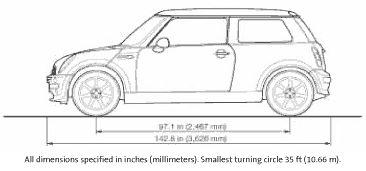 Mini Cooper Dimensions >> Mini Cooper Dimensions Mini Cooper Small Cars Mini