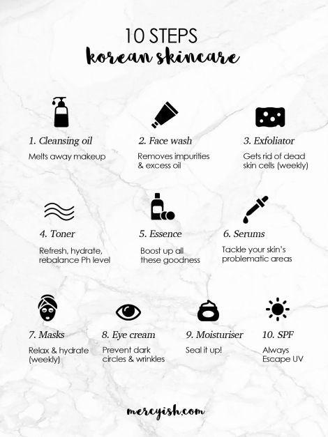Skincare Routine Order Korean 10 Step Skin Care Beauty Skin Care Routine Korean Skincare