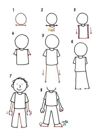 Simple Examples How To Draw People Easy Step By Step Pinterest Drawing Easy Step By Step In 2020 Easy Drawings For Kids Drawing Lessons For Kids Kindergarten Drawing