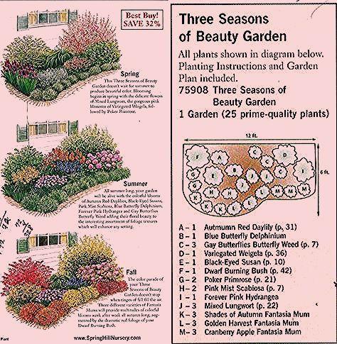 Herbs Cottage Garden Plans Layout Cottage Garden Plans Layout Cottage Garden Pathways Holl In 2020 Garden Planning Perennial Garden Plans Garden Design Plans
