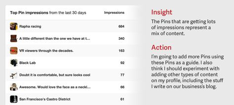 How to use Pinterest Analytics to change the way you Pin