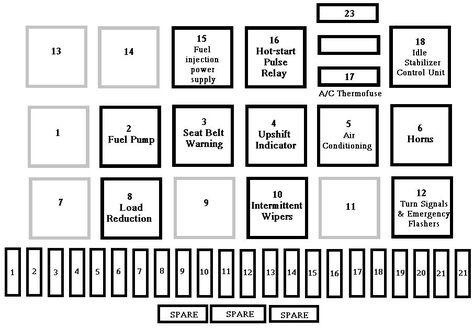 Fuse Box Diagram 2011 Vw Jetta Vw Jetta Jetta Tdi Fuse Box