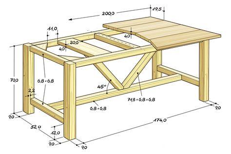 Holztisch Selber Bauen Bild Von Joachim Bindernagel Auf Zukunftige