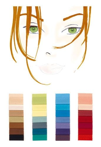 Farbtyp mittel-warm-kalt Soft autumn, Redheads and Wardrobes - farben test farbtyp einrichtung