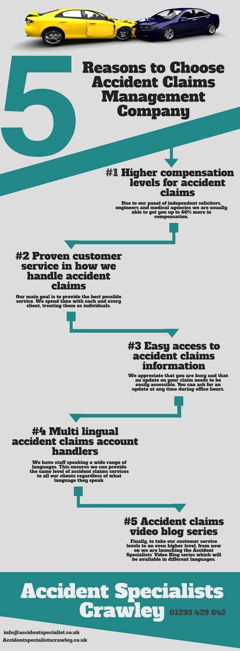 5 Reasons To Choose Accident Claims Management Company Personal