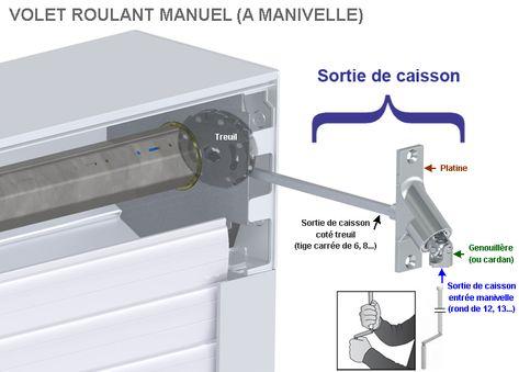 Volet Roulant Sortie De Caisson Manivelle Treuil Genouillere