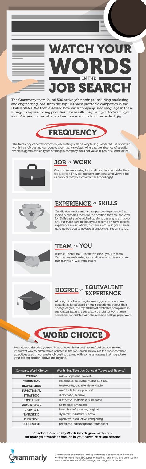 30 best CV Templates images on Pinterest Resume templates, Cv