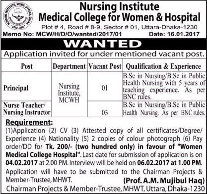 Nursing Institute Medical College for Women \ Hospital job - army memo