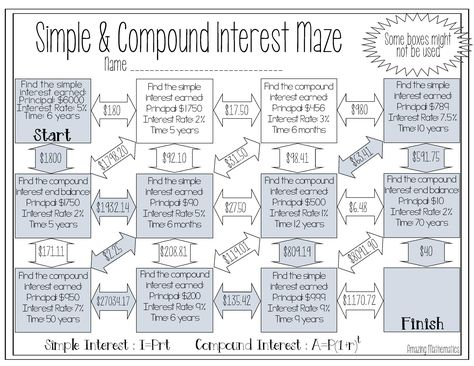 Looking To See How Much Your Money Can Grow Well Use This Compound