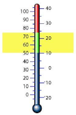 ميزان الحرارة لقياس غليان الماء Rambler Kartinki Kartinki