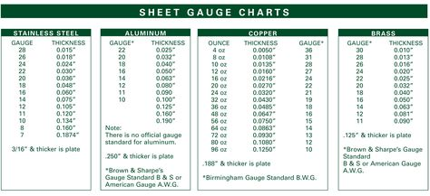 10 Gauge Corrugated Steel Available Gauges For Steel Sheet Metal Gauge