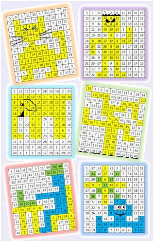 15 Classique Jeux Tables De Multiplication Photograph Multiplication Math Multiplication Math Games
