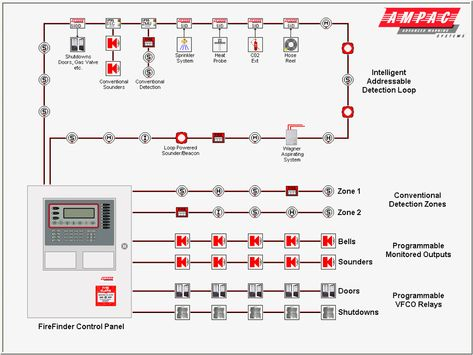 great fire alarm system wiring diagram fire alarm addressable systemgreat fire alarm system wiring diagram fire alarm addressable system wiring diagram gooddy org