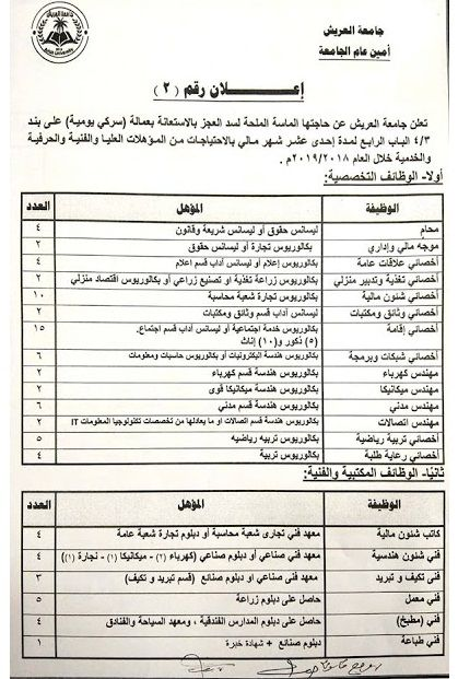 وظائف خالية في الحكومة المصرية للمؤهلات العليا والدبلومات والعمال وأخر موعد للتقديم 11 2 2019 Sheet Music Bullet Journal Journal