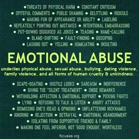 Emotional Abuse is an issue that is prevalent and silently suffered by many and often overlooked. It is important. Just because he hasn't hit you doesn't mean it's not abuse.