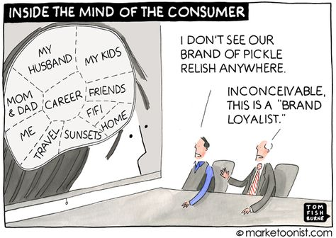"""""""Mind of the Consumer"""""""