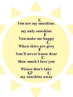 You Are My Sunshine Ukulele Notes : sunshine, ukulele, notes, Beautiful, Collections