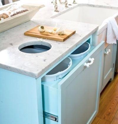 Countertop Trash Chute Google Search Kitchen Design Home
