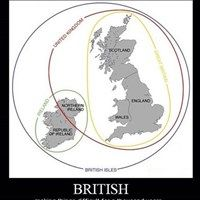 The British Isles, Explained
