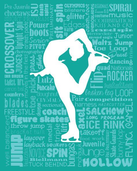 Figure Skating Gift,Figure Skating Frame,Ice Skating,Figure Skating Gift,Figure Skating Dress,Figure Skating Sign,Figure Skating Room Decor