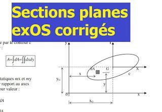Exercices Corrigees Sur Les Caracteristiques Geometriques Des Sections Planes Exercices Corriges Genie Civil Geometrie Exercice