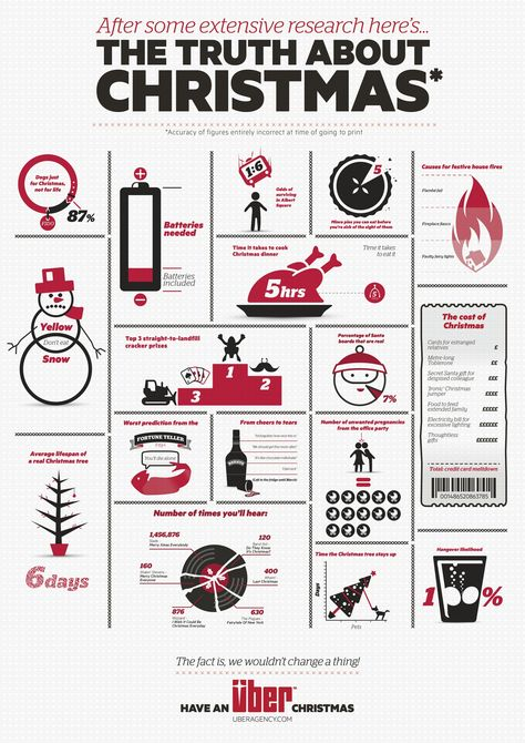 The Truth About Christmas.The Truth About Christmas Infographic By Sam Penn Did You