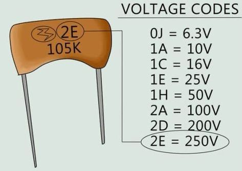 How To Read Capacitor Values Electronics Basics Electronic Circuit Projects Electronics Components