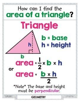 Essential Questions for 6th Grade Geometry and Number Sense ...
