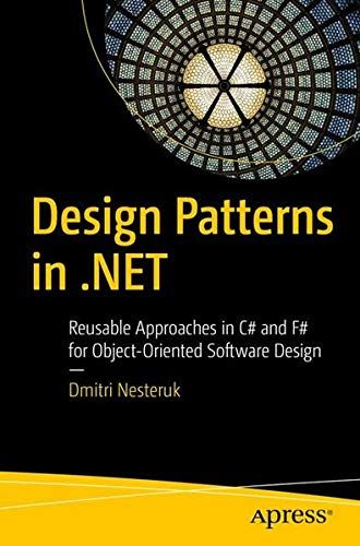 Design Patterns In Net Reusable Approaches In C With Images