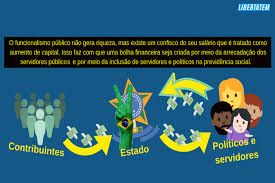 Cargos De Politicos No Brasil O Voto No Brasil Nao E Facultativo