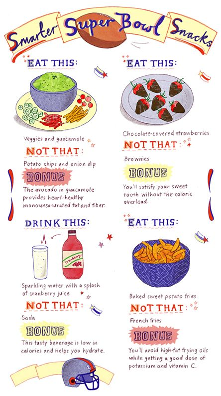 Healthy and Delicious Super Bowl Snacks - Big screen TV? Check. Your favorite jersey? Check. Chips, dip and dessert? Hold it right there. Super Bowl Sunday doesn't have to be a diet-buster. Try these simple swaps to cut the calories.