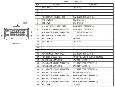 Honda Accord Car Stereo Wiring Harness Schematic And Wiring Diagram Kenwood Car Sony Car Stereo Car Stereo