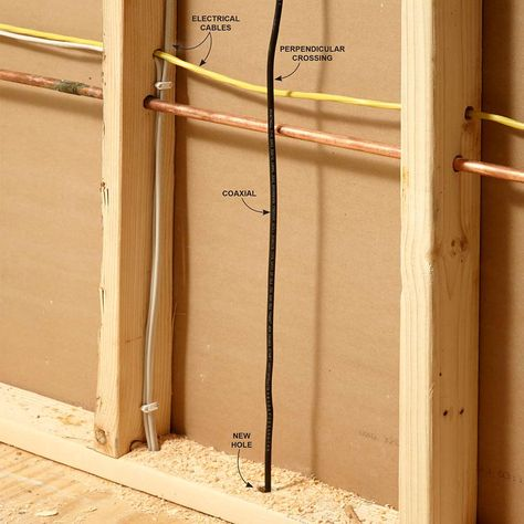 Fishing Electrical Wire Through Walls Electrical Wiring Diy Electrical Electricity